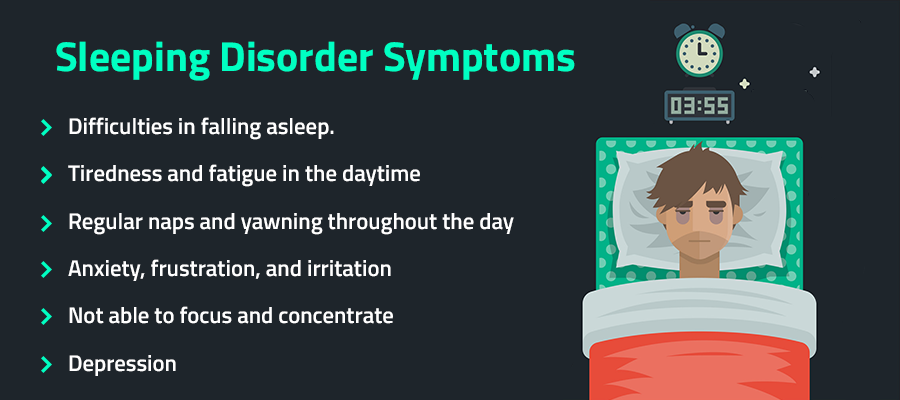 Sleep Disorder Symptoms