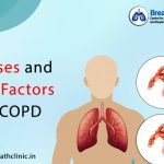 Risk Factors of COPD